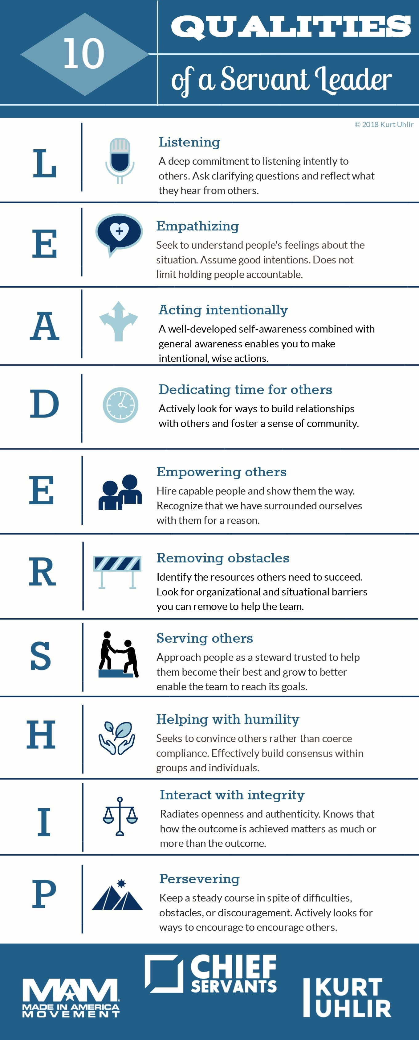 https://kurtuhlir.com/wp-content/uploads/2018/07/10-Qualities-of-a-Servant-Leader-Infographic.jpg